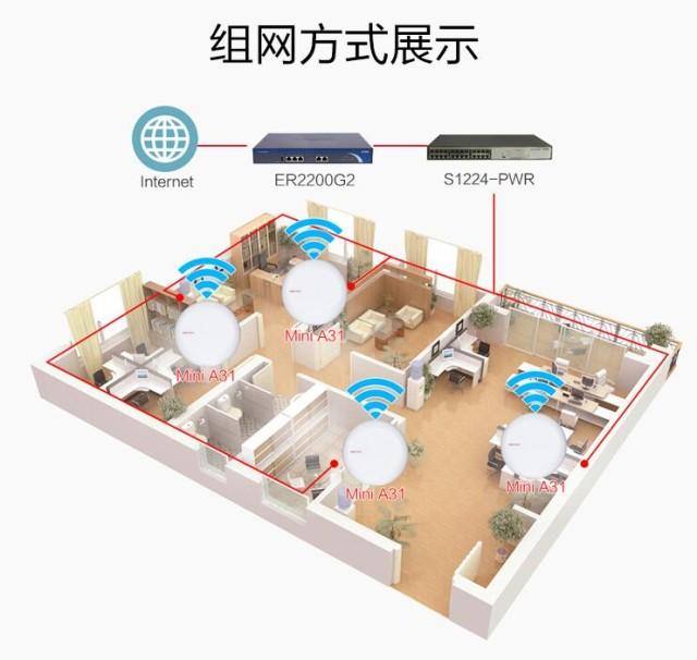 节能环保设计 H3C企业级路由器 首选