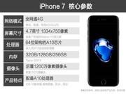 苹果 iPhone 7 Plus(全网通)咨询微信:A13001211127 微信下单立减200