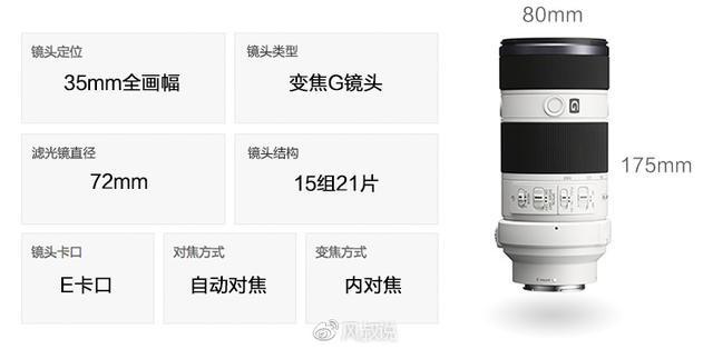 索尼FE70-200mm F4初体验(附小姐姐)