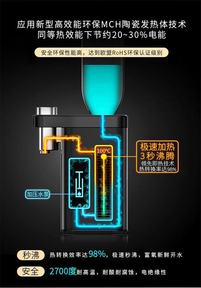 开水、温水,想喝就喝,不需等待——AirSoda迷你即热饮水机评测