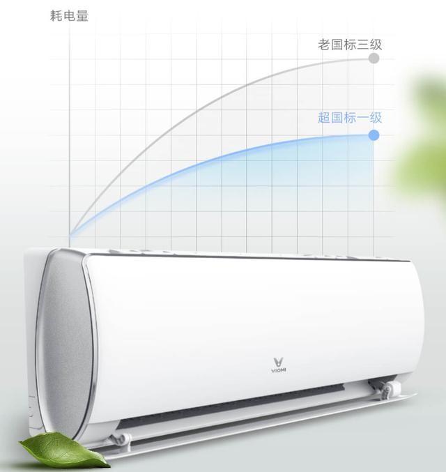 怎么样才算得上是一台好空调?今年的标准原来是这样