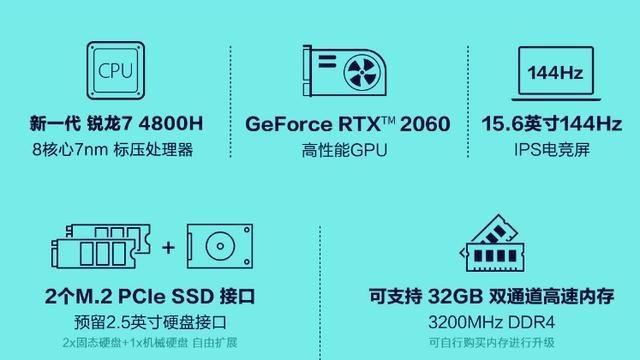 光追新世界,6K游戏本市场出现搅局者,华硕天选成不二之选!