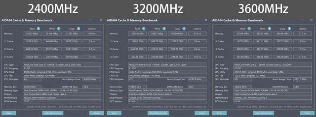 RGB主机必备灯条!十铨Delta RGB DDR4 3200内存上机分享