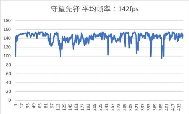 外星人ALIENWARE M17 R2评测:它变强了 也变薄了