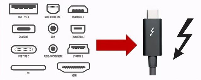 当电脑接口不够用,拓展坞Type-C or 雷电接口,哪个更值得选?