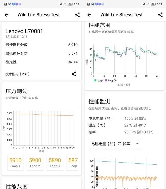 高温888也有舒适游戏体验 联想拯救者游戏手机2 Pro评测