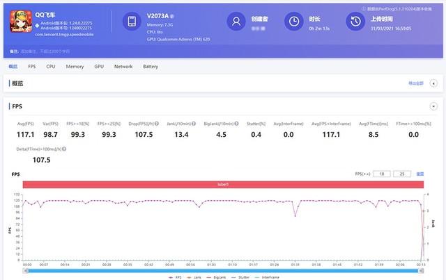 iQOO Z3 评测:120Hz竞速屏 千元性能新标杆
