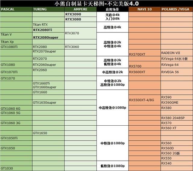 略有束缚的显卡天花板:耕升RTX3090炫光评测分享