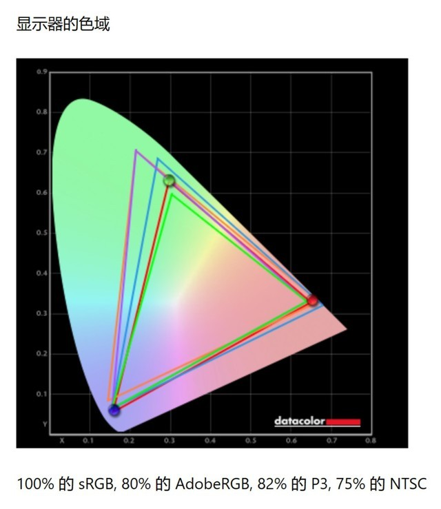 8核AMD+4K高色域屏:联想YOGA 27一体机深度评测